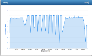 Ten perfectly paced intervals, with a special effort on number 9, just to see if I still could!